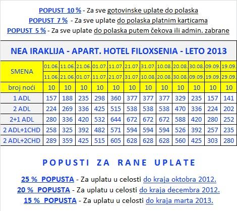 Nea Iraklia Hotel Filoxenia